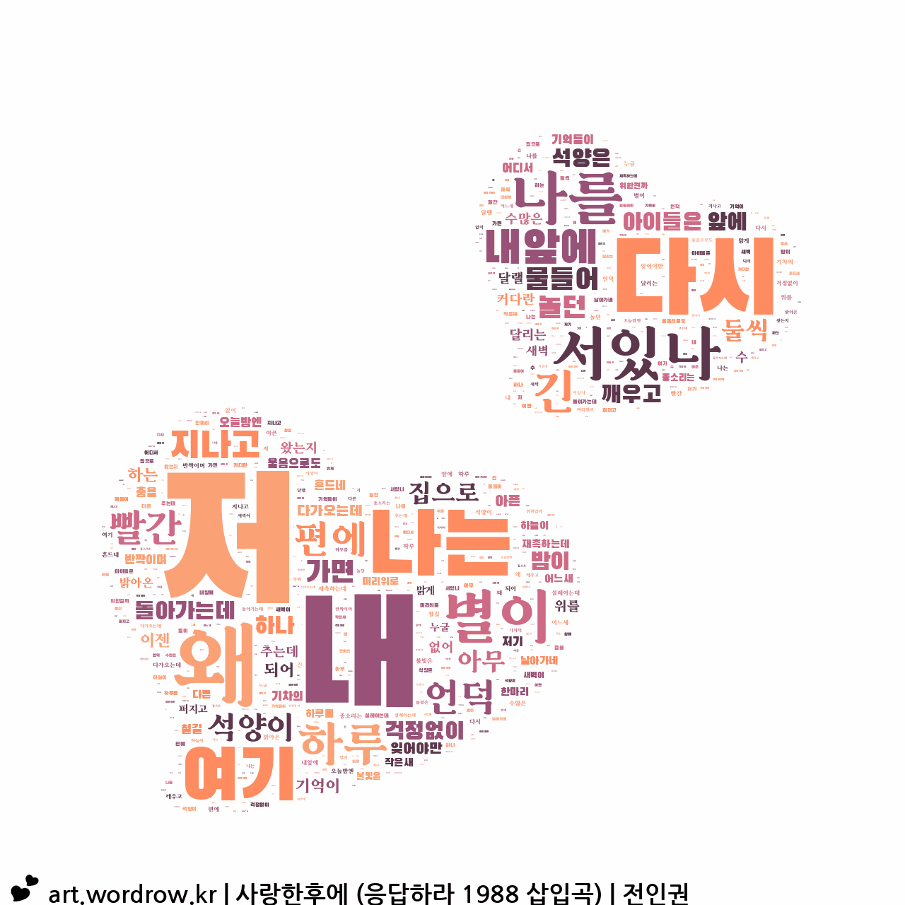 워드 아트: 사랑한후에 (응답하라 1988 삽입곡) [전인권]-31